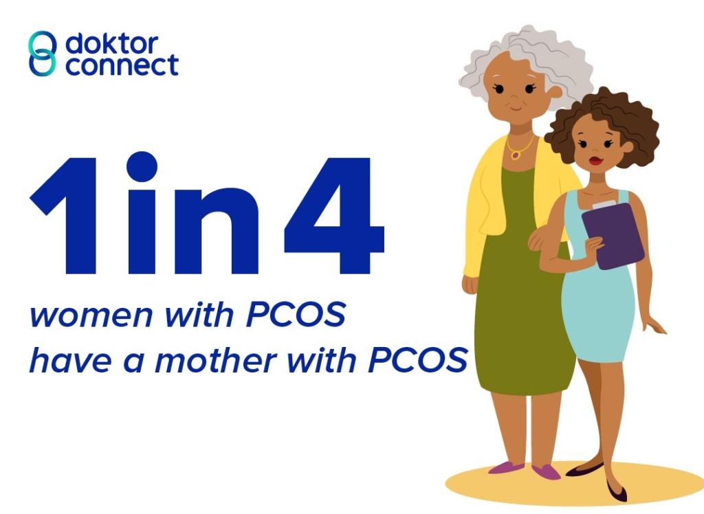 PCOS - Polycystic ovary syndrome inheritance